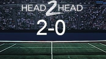 bouchard v kvitova head to head (h2h)