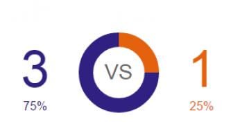 nishikori vs raonic head to head (h2h) 2014