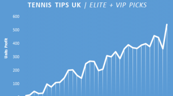 Tennis Tips UK Graph Performance Data Tennis Betting Tips