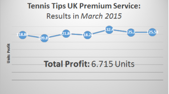 march 2015 tennis tips uk record