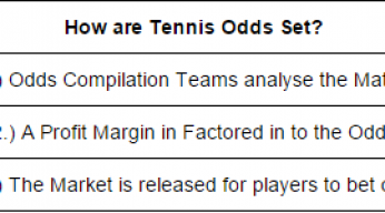 how are tennis odds decided