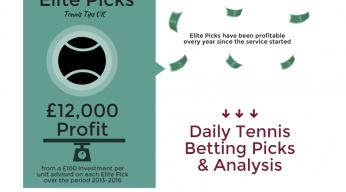 Elite Tennis Betting Tips