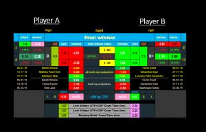 Tennis Picks Analysis