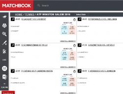 Matchbook tennis market review