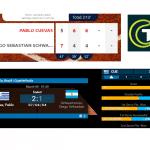 Diego Schwartzman vs Pablo Cuevas Match Result - ATP Sao Paulo QF   Tennis Betting Profit/Loss Report for 4th March 2017