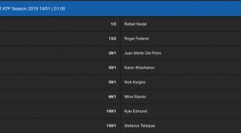 ATP - Season End World Number One Market