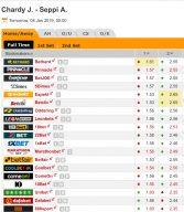 Chardy Seppi Sydney Odds